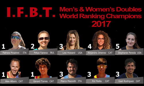 world ranking 2017 1