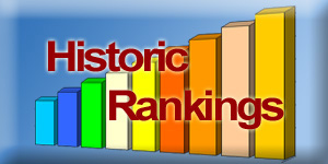 historic rankings 1